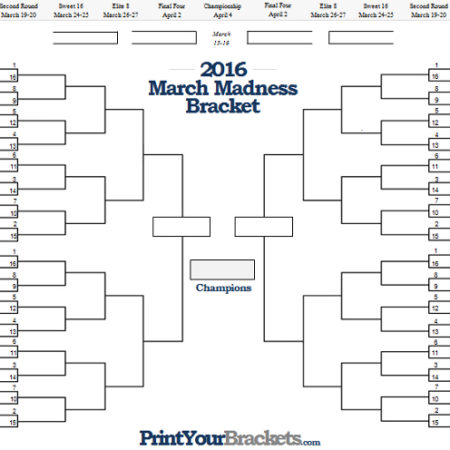 March Madne$$ Bracket$ Keep You Hooked